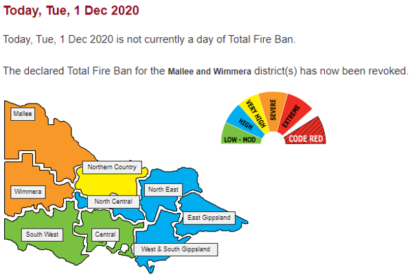 Total Fire Ban revoked for Tuesday 1 Dec